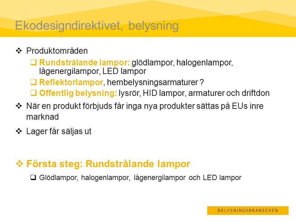Ekodesigndirektivet, belysning