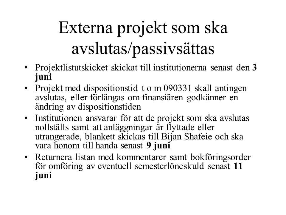Externa projekt som ska avslutas/passivsättas