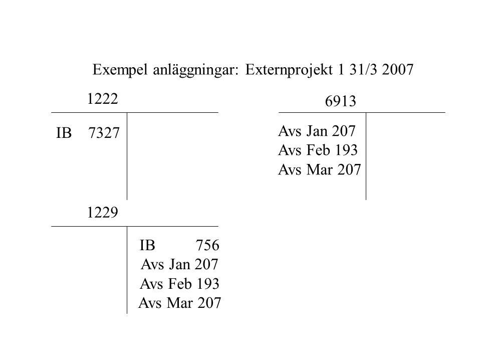 Exempel anläggningar: Externprojekt 1 31/3 2007