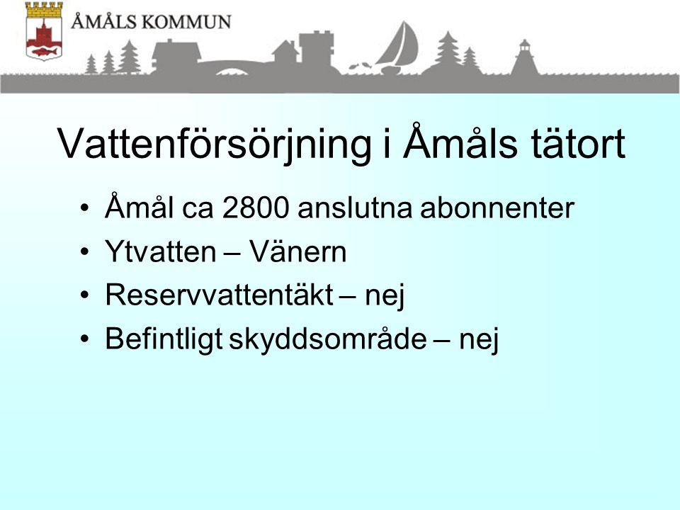 Vattenförsörjning i Åmåls tätort