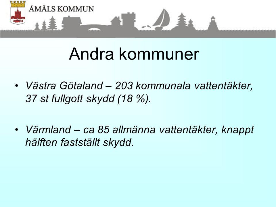 Andra kommuner Västra Götaland – 203 kommunala vattentäkter, 37 st fullgott skydd (18 %).