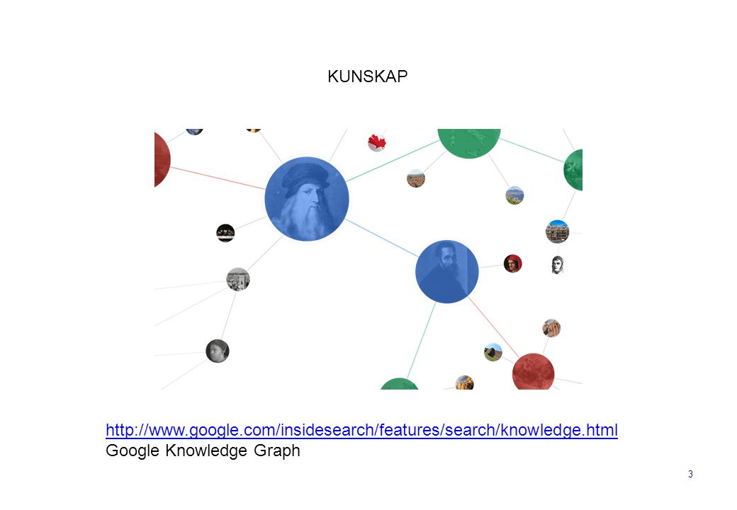 KUNSKAP http://www.google.com/insidesearch/features/search/knowledge.html Google Knowledge Graph