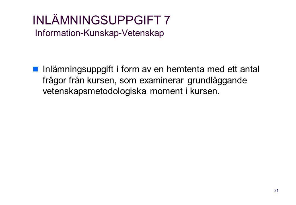 INLÄMNINGSUPPGIFT 7 Information-Kunskap-Vetenskap