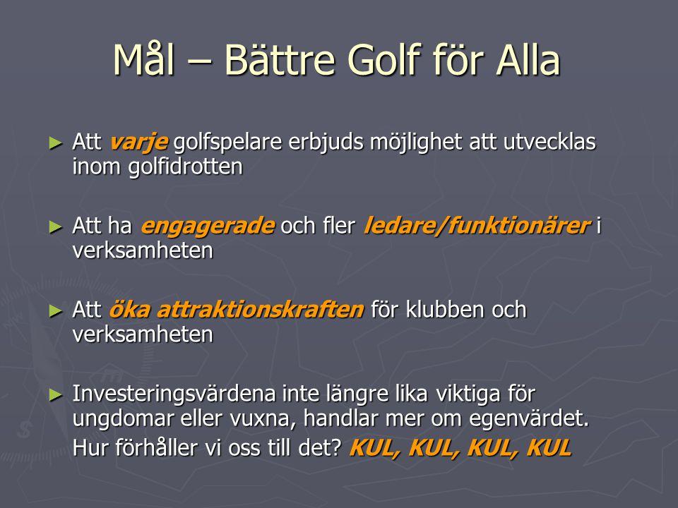 Mål – Bättre Golf för Alla