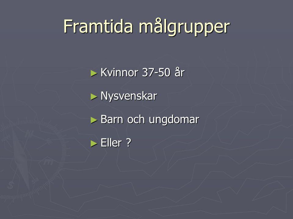 Framtida målgrupper Kvinnor 37-50 år Nysvenskar Barn och ungdomar