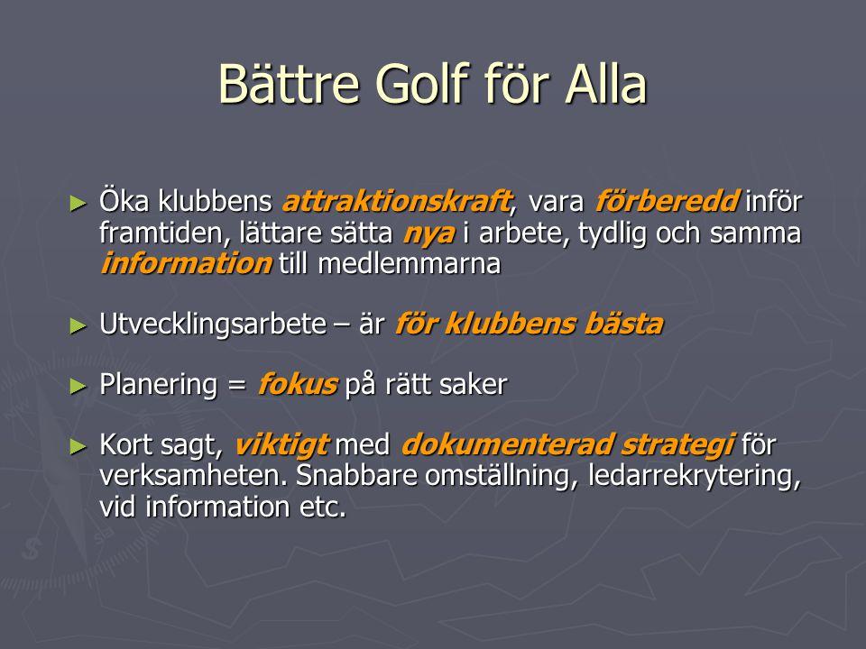 Bättre Golf för Alla
