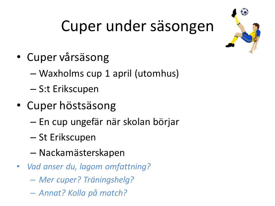 Cuper under säsongen Cuper vårsäsong Cuper höstsäsong