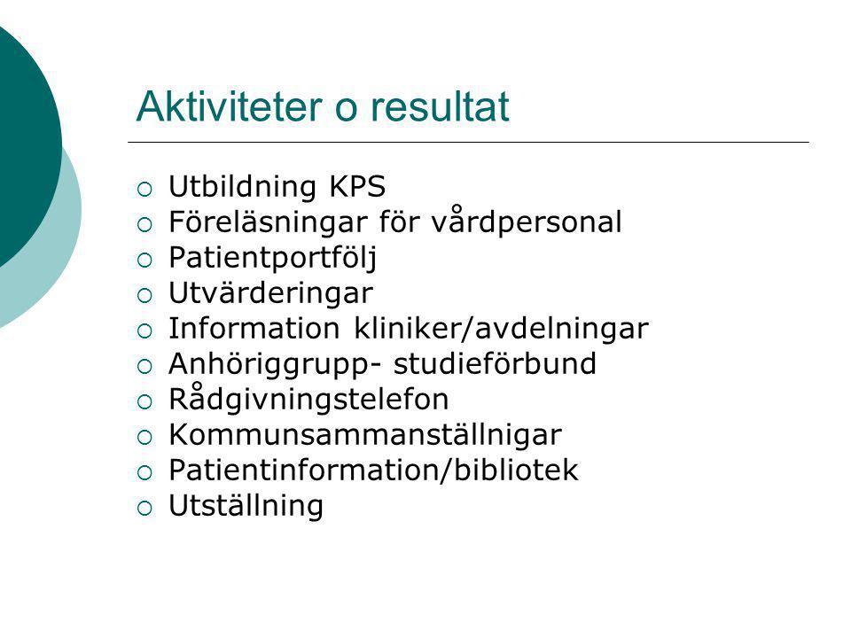 Aktiviteter o resultat