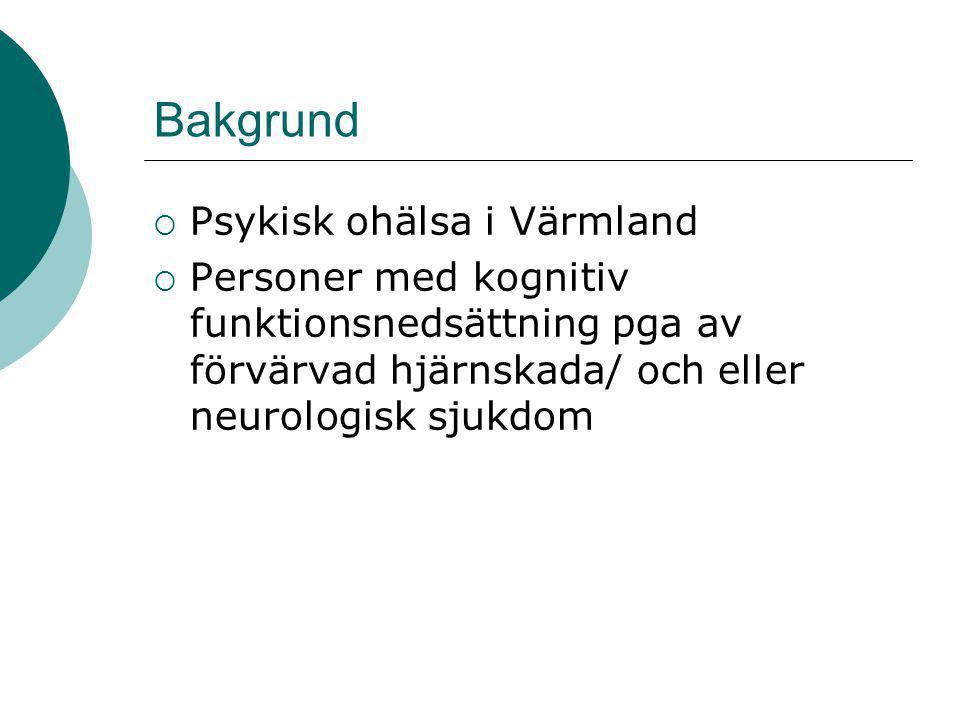 Bakgrund Psykisk ohälsa i Värmland
