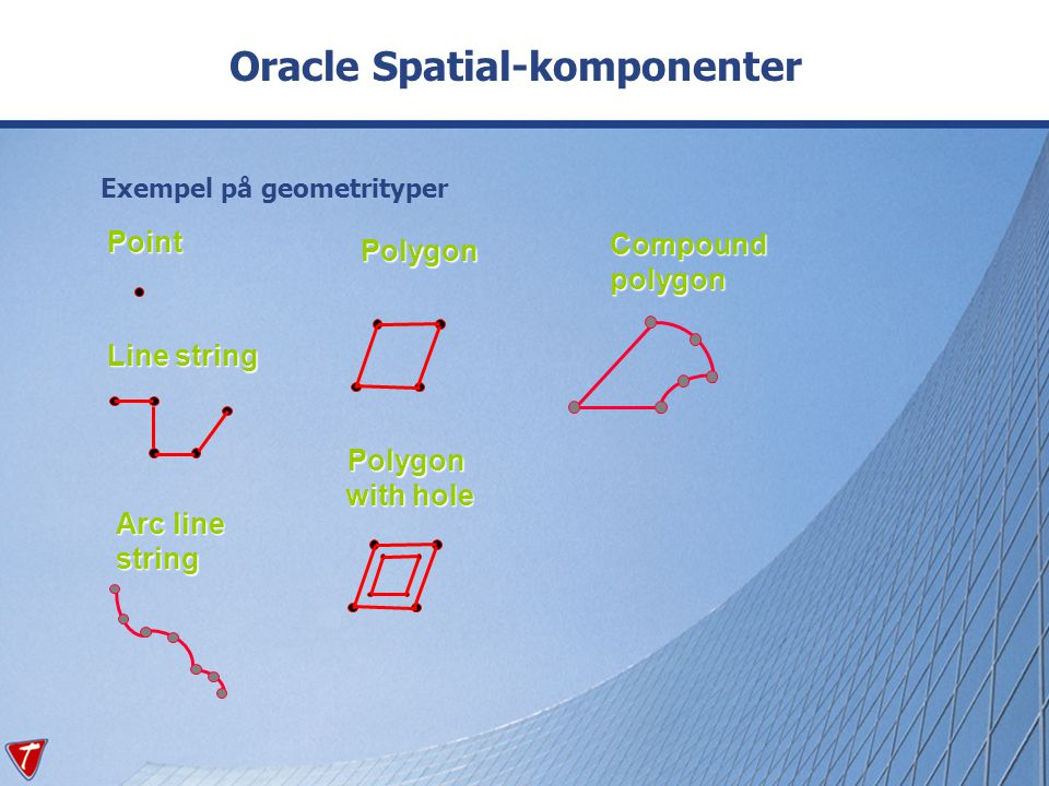 Oracle Spatial-komponenter
