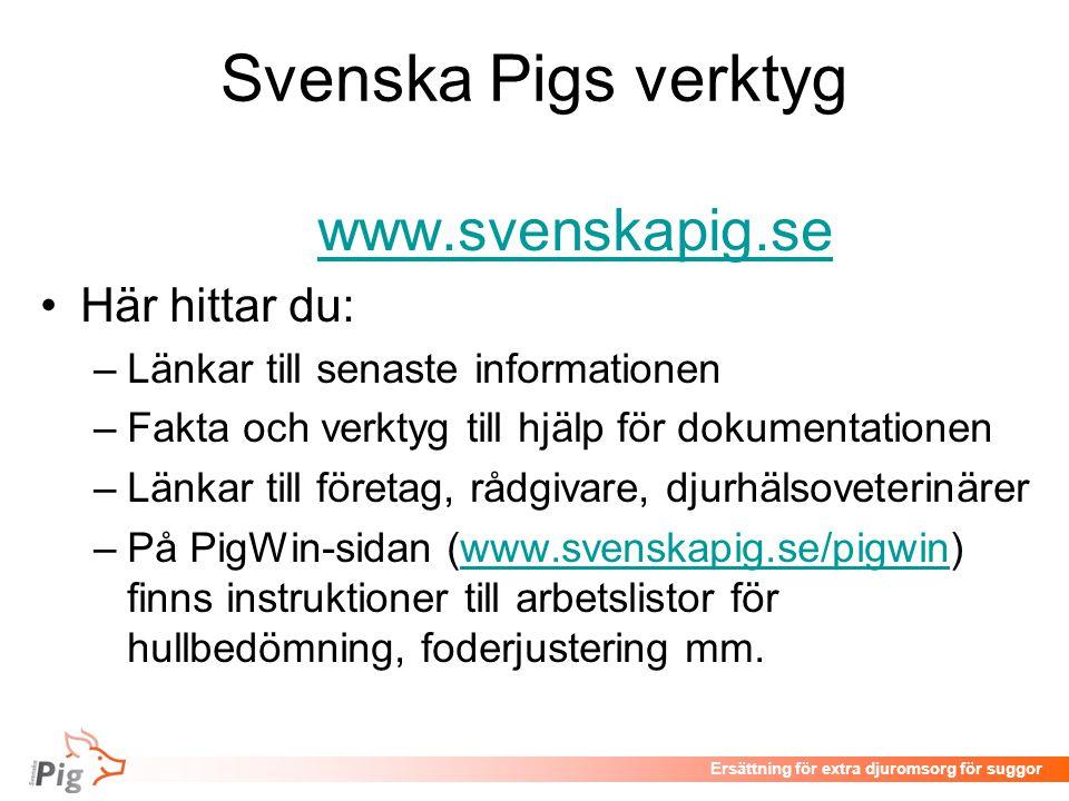 Svenska Pigs verktyg www.svenskapig.se Här hittar du: