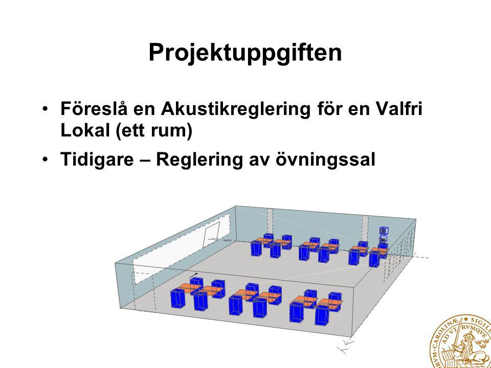 Projektuppgiften Föreslå en Akustikreglering för en Valfri Lokal (ett rum) Tidigare – Reglering av övningssal.