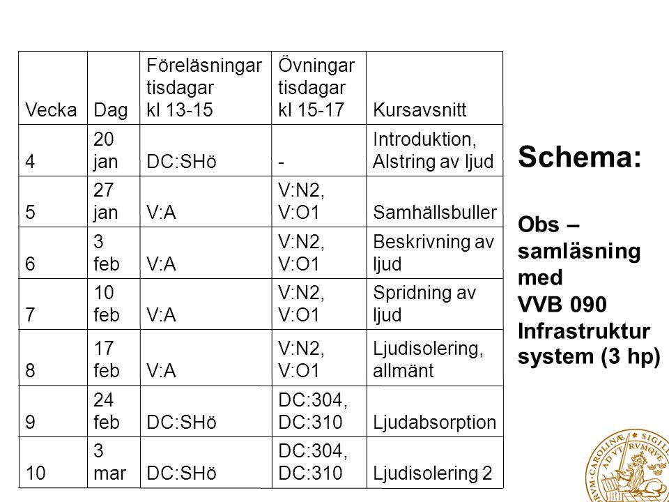 Schema: Obs – samläsning med VVB 090 Infrastruktursystem (3 hp)