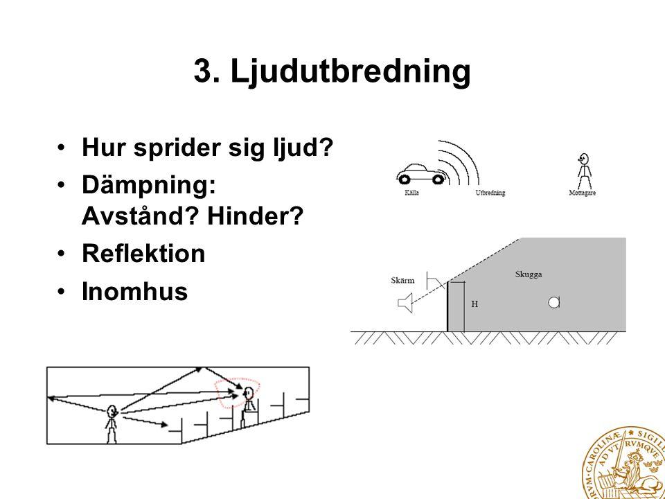 3. Ljudutbredning Hur sprider sig ljud Dämpning: Avstånd Hinder
