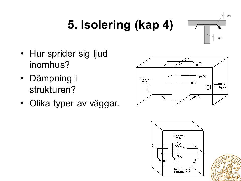 5. Isolering (kap 4) Hur sprider sig ljud inomhus
