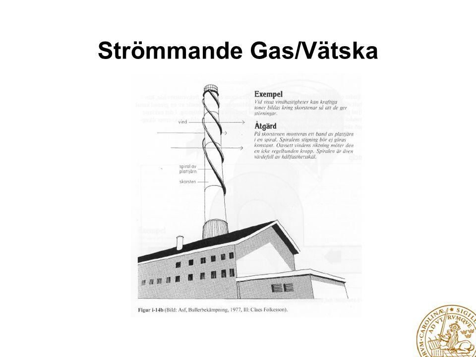 Strömmande Gas/Vätska
