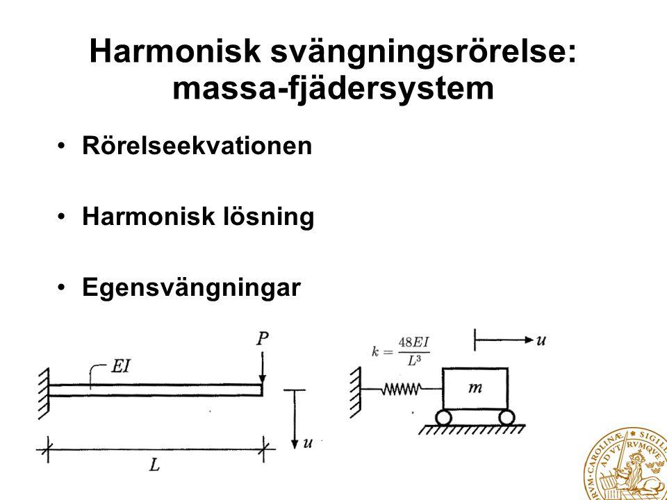 Harmonisk svängningsrörelse: massa-fjädersystem