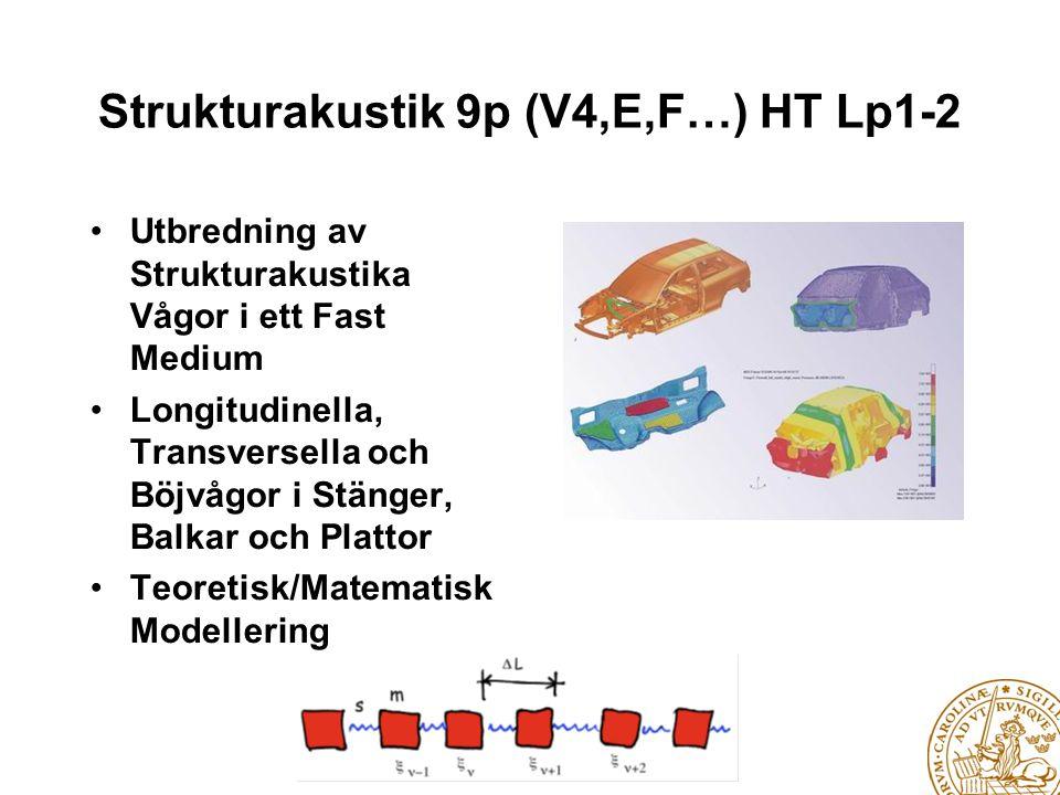 Strukturakustik 9p (V4,E,F…) HT Lp1-2