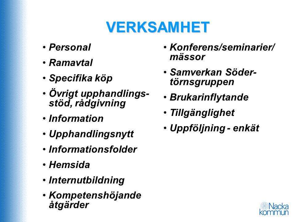 VERKSAMHET Personal Ramavtal Specifika köp