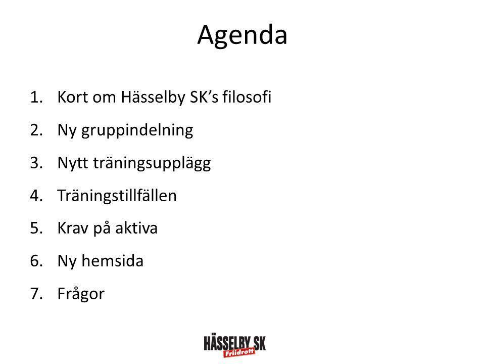Agenda Kort om Hässelby SK's filosofi Ny gruppindelning