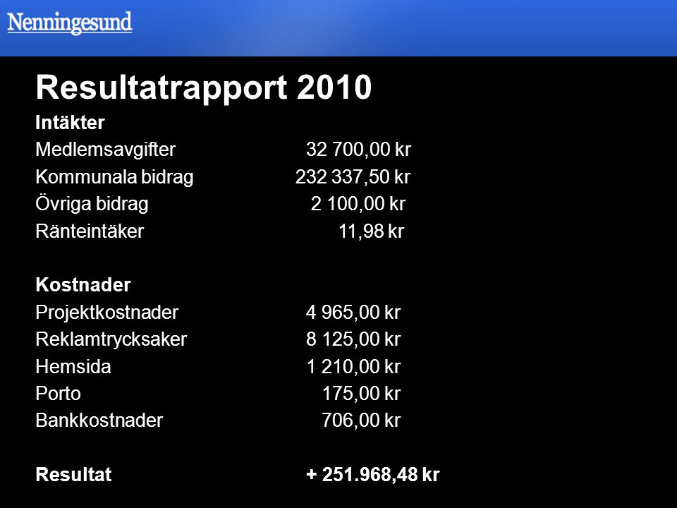 Resultatrapport 2010 Intäkter Medlemsavgifter 32 700,00 kr
