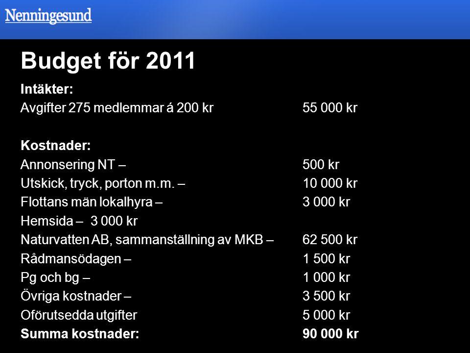 Budget för 2011 Intäkter: Avgifter 275 medlemmar á 200 kr 55 000 kr