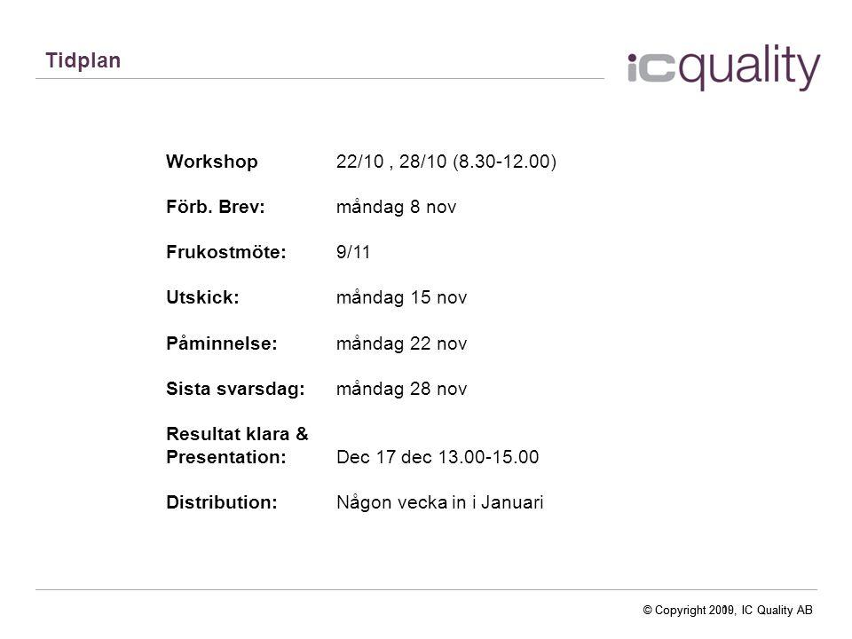 Tidplan Workshop 22/10 , 28/10 (8.30-12.00) Förb. Brev: måndag 8 nov