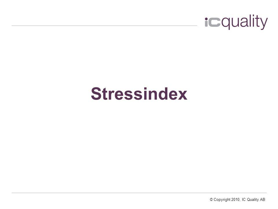Stressindex 31