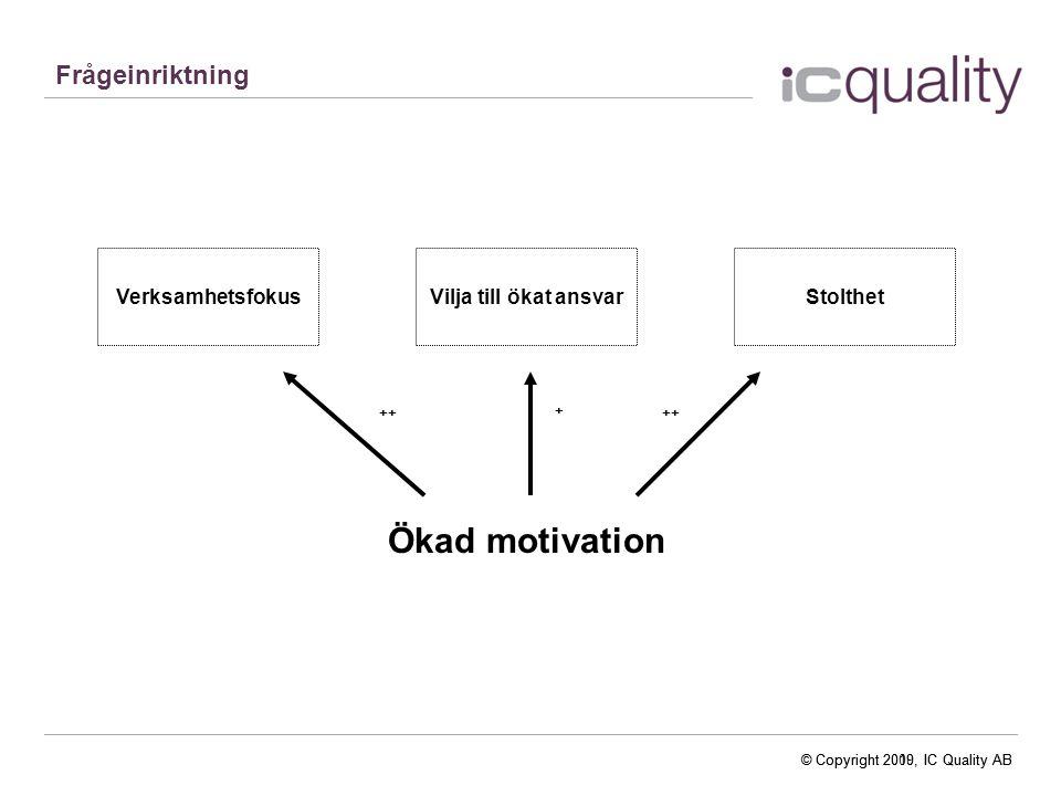 Ökad motivation Frågeinriktning Verksamhetsfokus