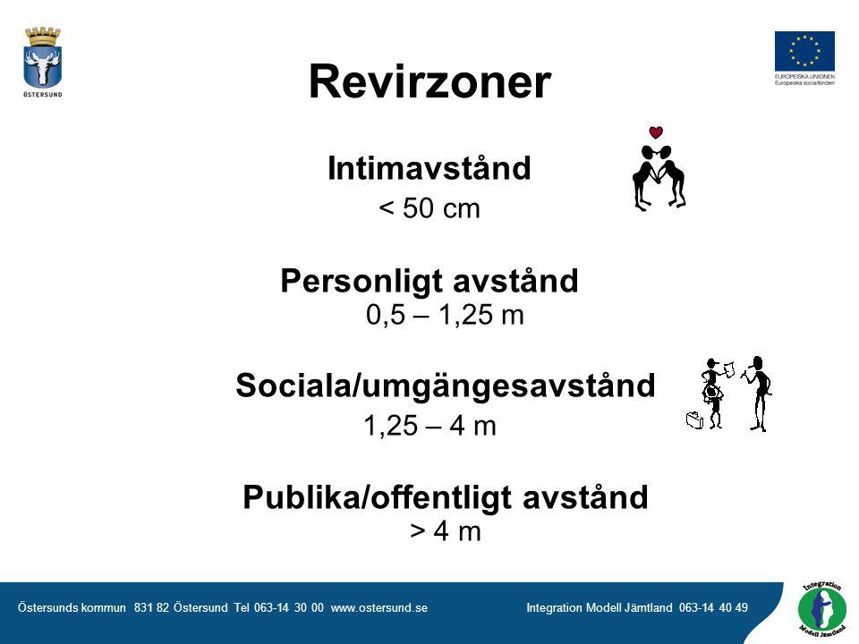 Revirzoner Intimavstånd Personligt avstånd 0,5 – 1,25 m < 50 cm