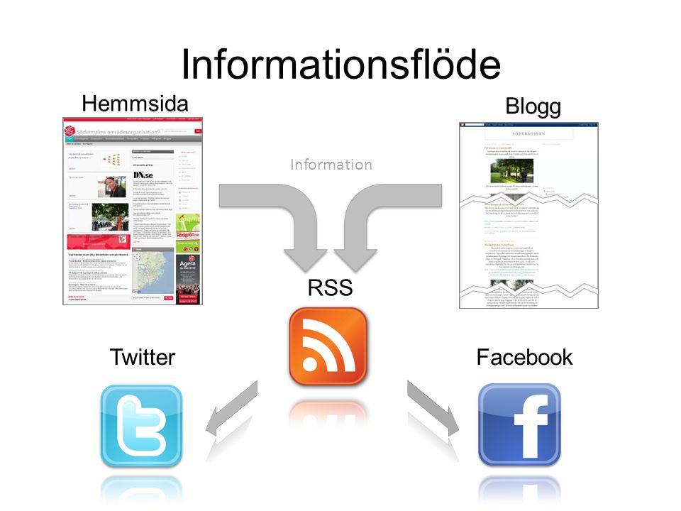 Informationsflöde Hemmsida Blogg Information RSS Twitter Facebook