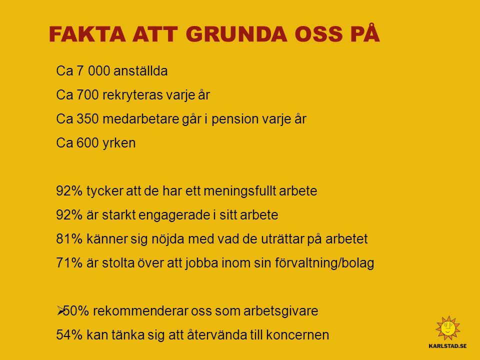 FAKTA ATT GRUNDA OSS PÅ Ca 7 000 anställda Ca 700 rekryteras varje år