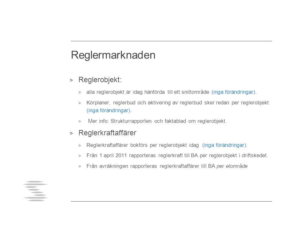 Reglermarknaden Reglerobjekt: Reglerkraftaffärer