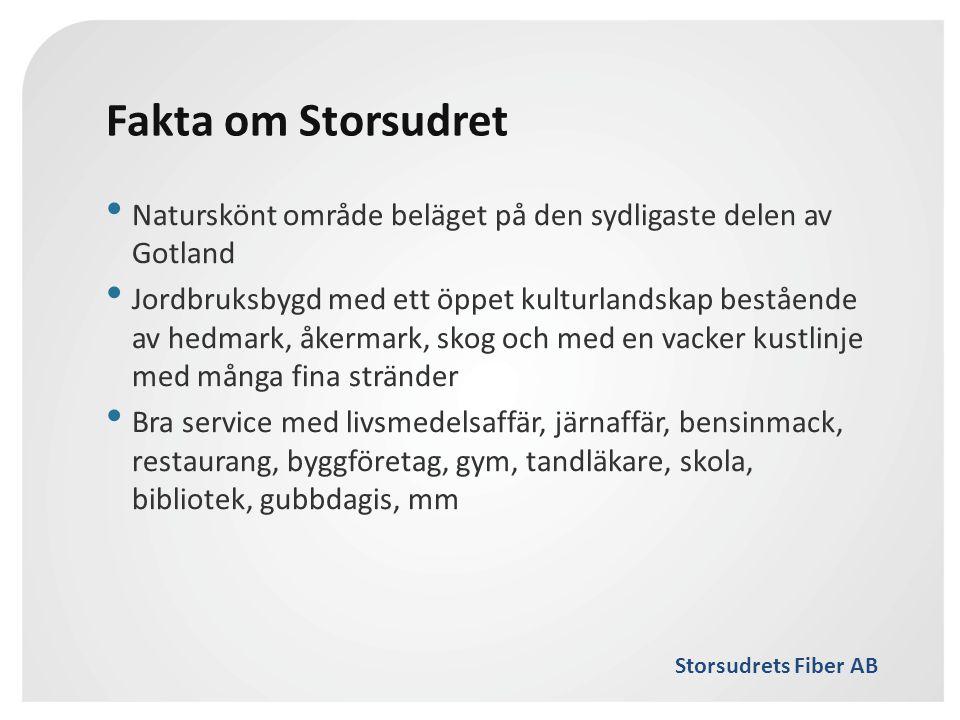 Fakta om Storsudret Naturskönt område beläget på den sydligaste delen av Gotland.