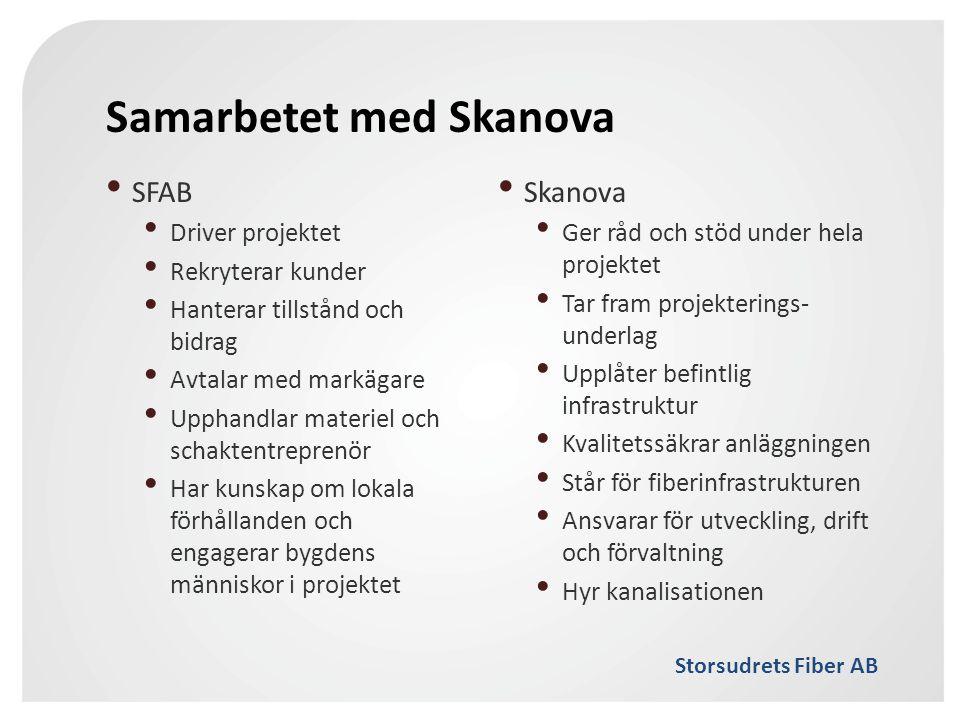 Samarbetet med Skanova