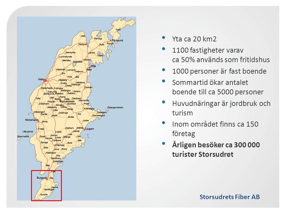 Yta ca 20 km2 1100 fastigheter varav ca 50% används som fritidshus. 1000 personer är fast boende.