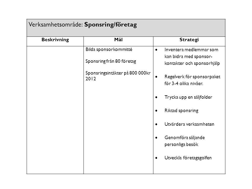 Verksamhetsområde: Sponsring/företag