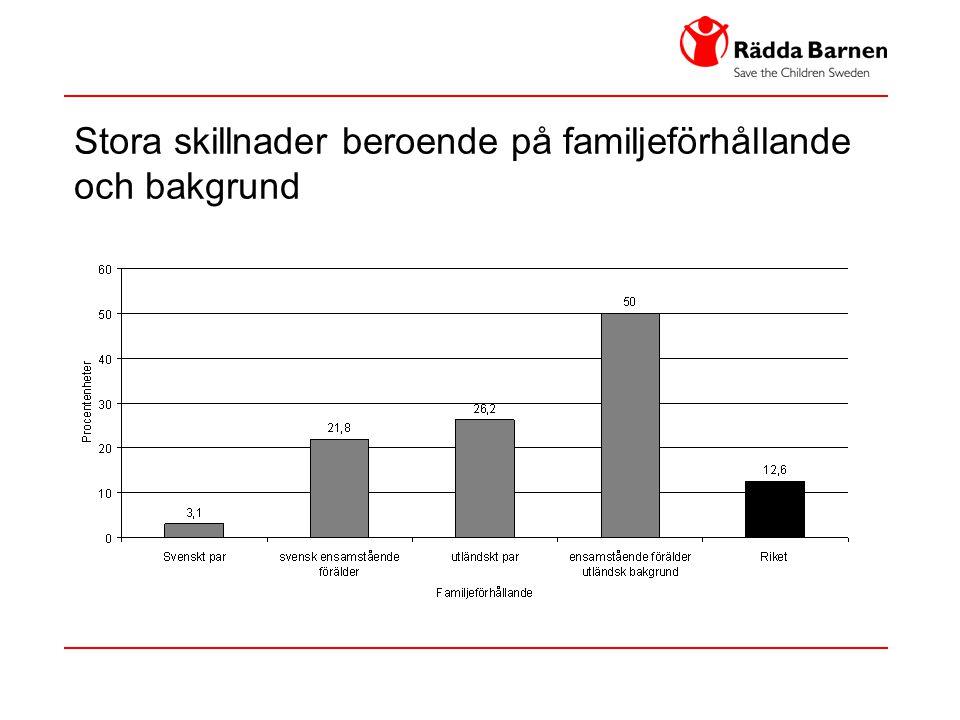 Stora skillnader beroende på familjeförhållande och bakgrund
