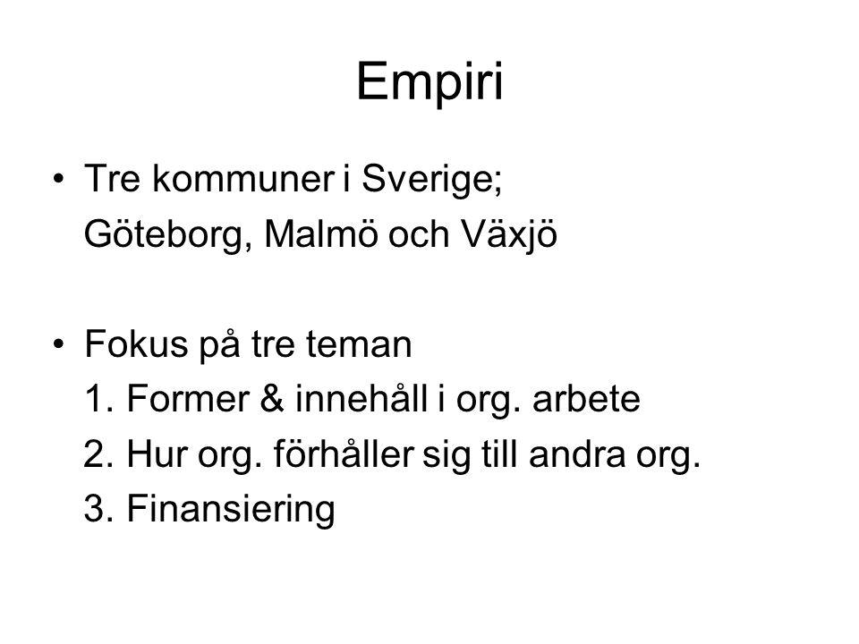 Empiri Tre kommuner i Sverige; Göteborg, Malmö och Växjö