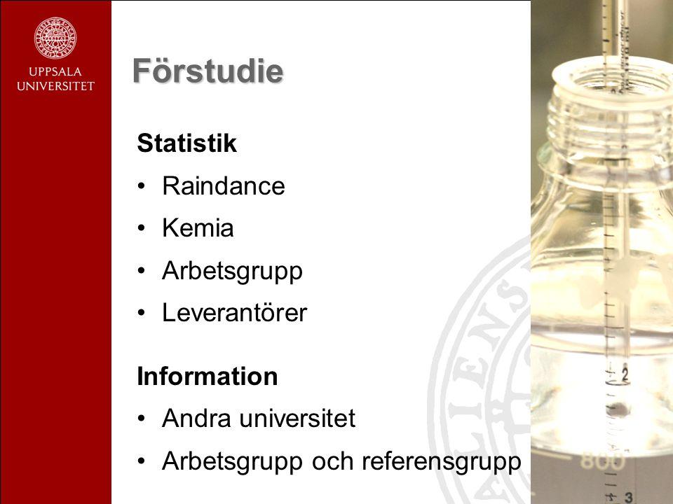 Förstudie Statistik Raindance Kemia Arbetsgrupp Leverantörer