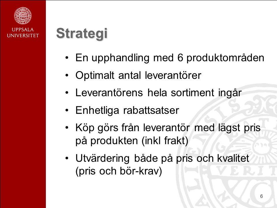 Strategi En upphandling med 6 produktområden