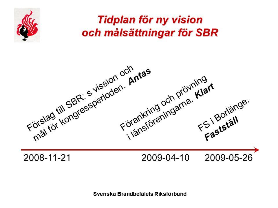 Tidplan för ny vision och målsättningar för SBR