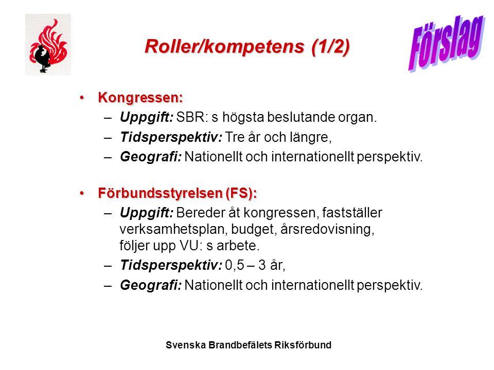 Svenska Brandbefälets Riksförbund