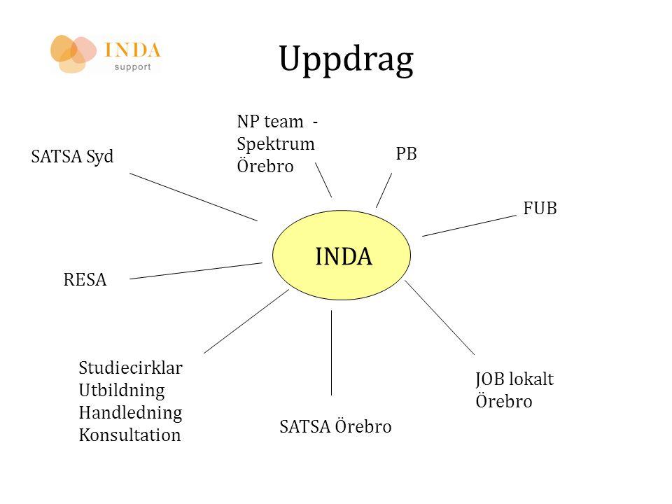 Uppdrag INDA NP team - Spektrum Örebro PB SATSA Syd FUB RESA