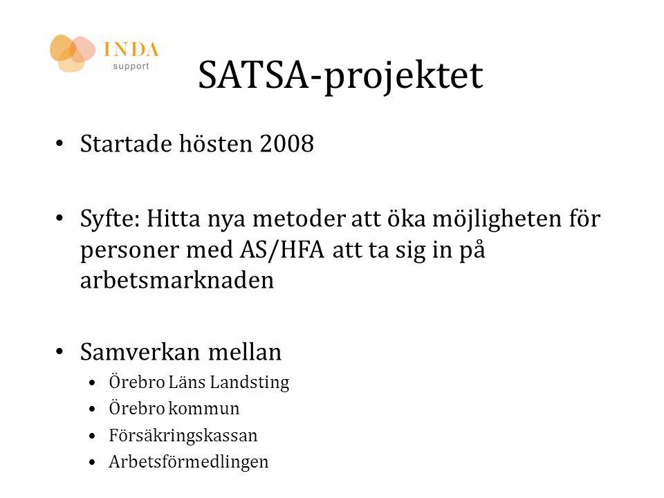 SATSA-projektet Startade hösten 2008