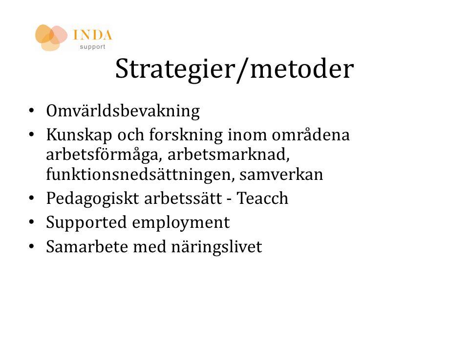 Strategier/metoder Omvärldsbevakning