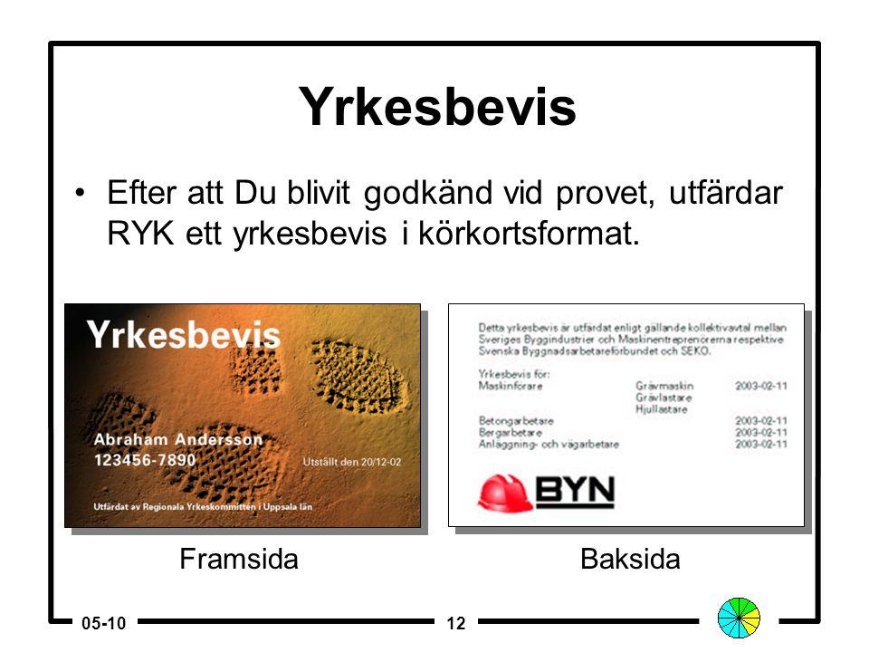 Yrkesbevis Efter att Du blivit godkänd vid provet, utfärdar RYK ett yrkesbevis i körkortsformat. Framsida.