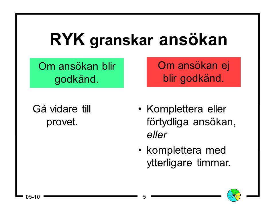 RYK granskar ansökan Om ansökan blir godkänd.