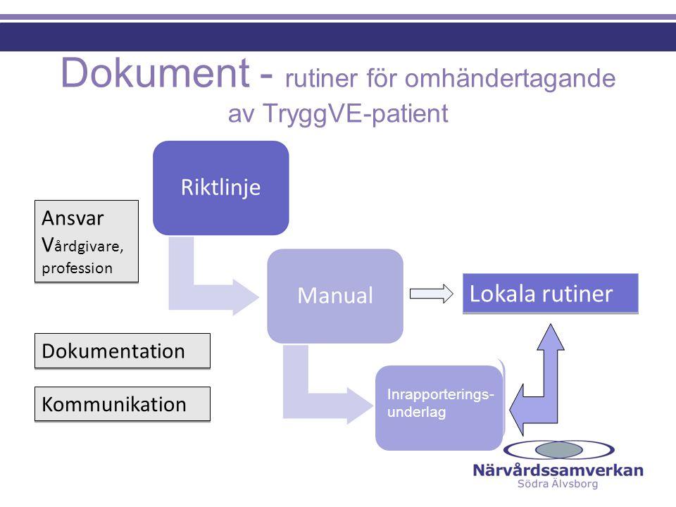 Dokument - rutiner för omhändertagande av TryggVE-patient