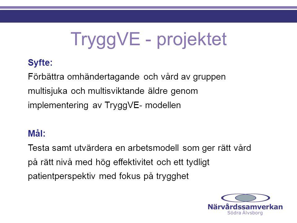 TryggVE - projektet Syfte: